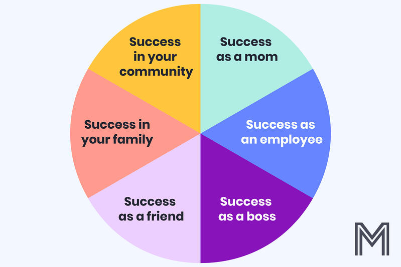 different areas of success to consider