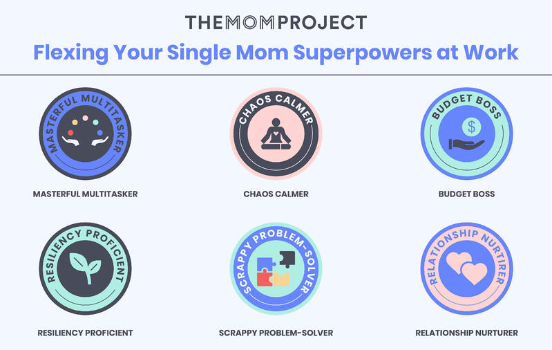 Single mom superpowers