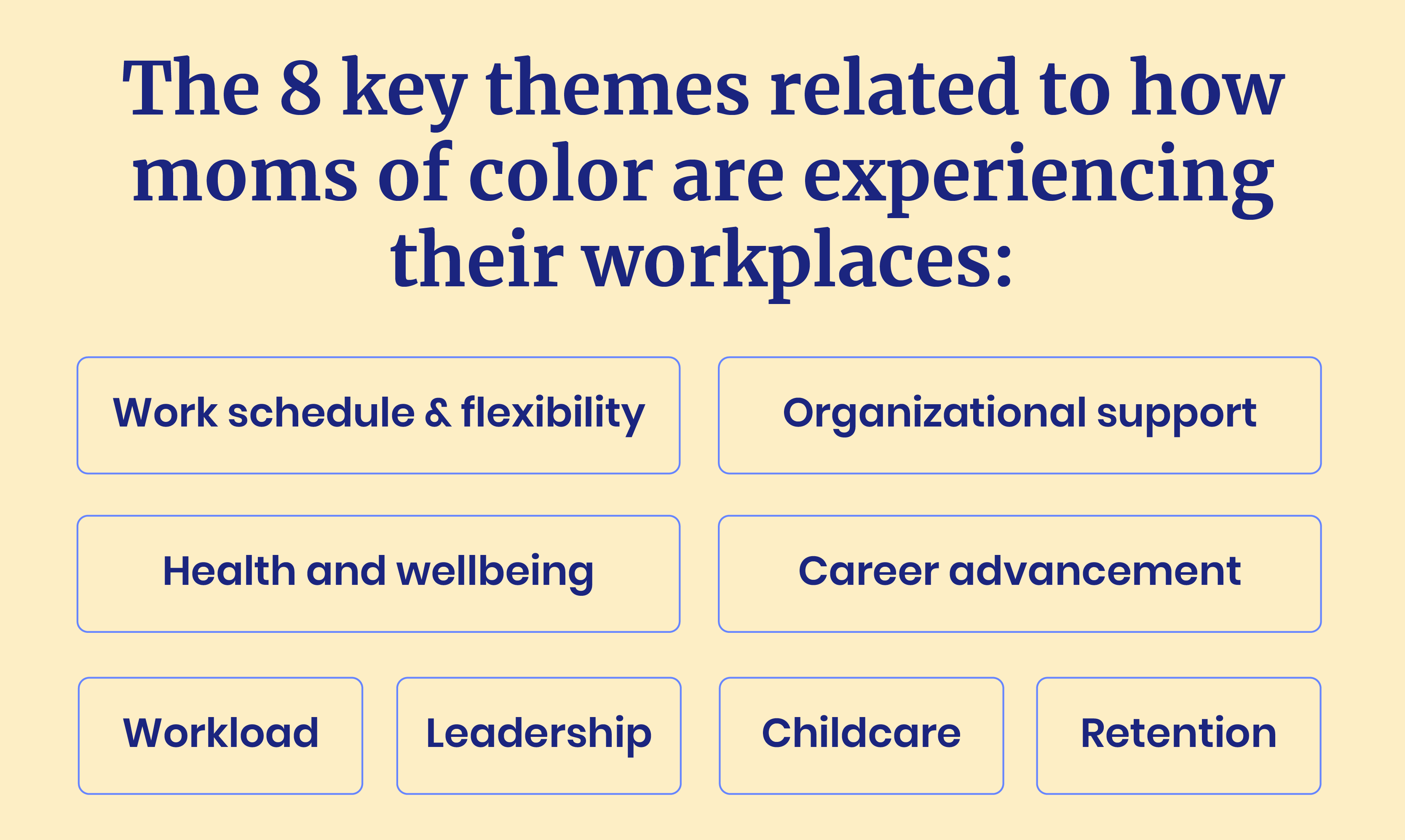 Moms of Color_Key Themes